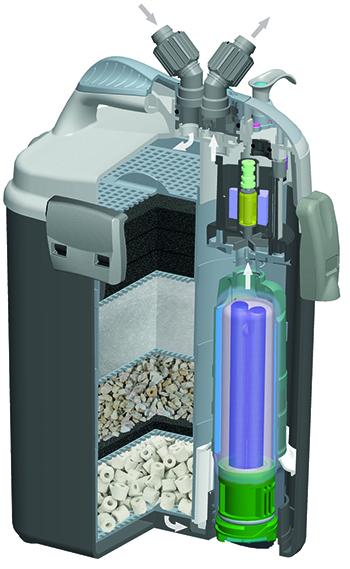 Aquael Unimax - внешний фильтр для аквариума