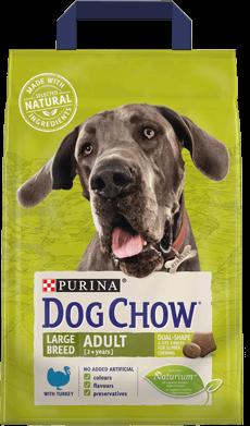 Dog Chow Adult Large Breed Turkey 100 г (развес) сухой корм для крупных собак, индейка