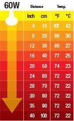 Hagen ExoTerra Heat Wave Lamp, PT-2045 – керамический нагреватель 60Вт